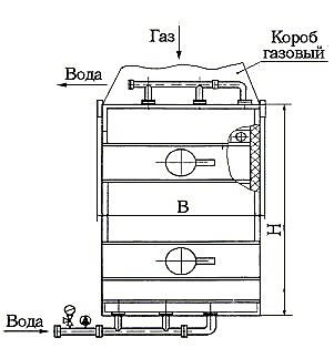 Экономайзер чугунный блочный – ЭБ1-808И