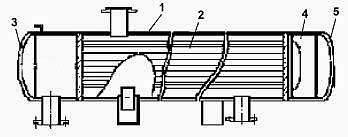 пароводяной теплообменник ПП1-53-7-2