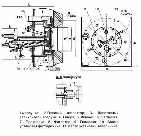 Устройство горелки ГМП-16