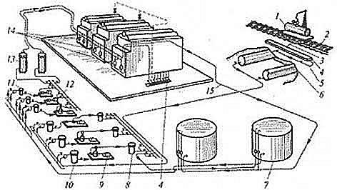 Схема мазутного хозяйства