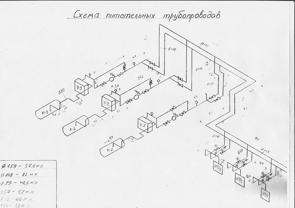 Схема питательных трубопроводов